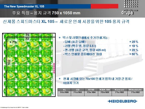 Speedmaster XL105-14