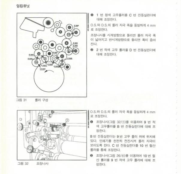 인쇄 메뉴얼 롤라 3