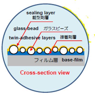 sealing layer TPE jacket