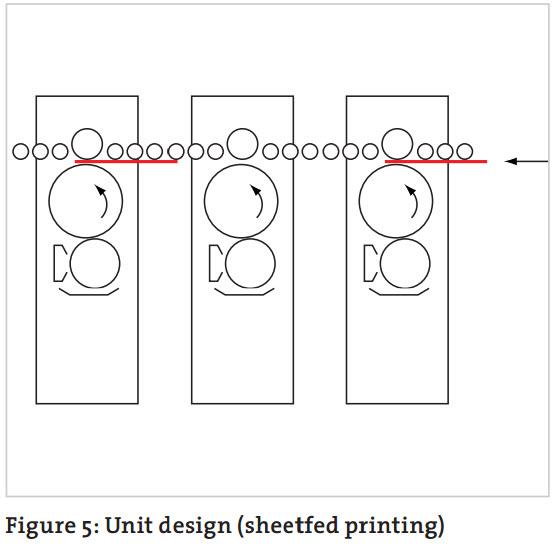 Print guide 5